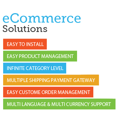 Ecommerce Website Development Company in Thane | Mumbai - Infiyug Technologies