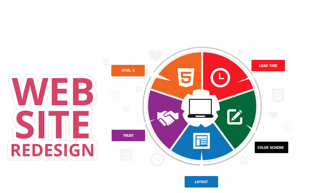 Website Redesign Company in Thane | Mumbai - InfiyugTechnologies